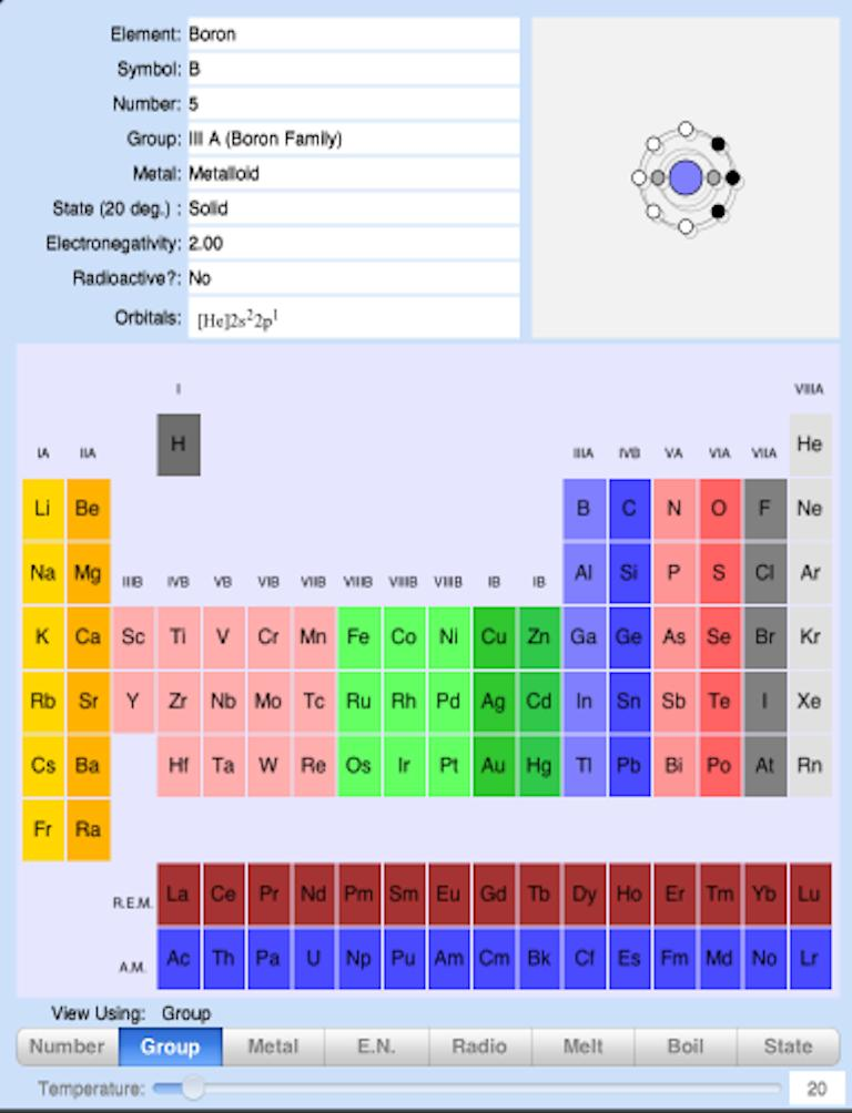 Periodic chart of the elements for ipad urtaz