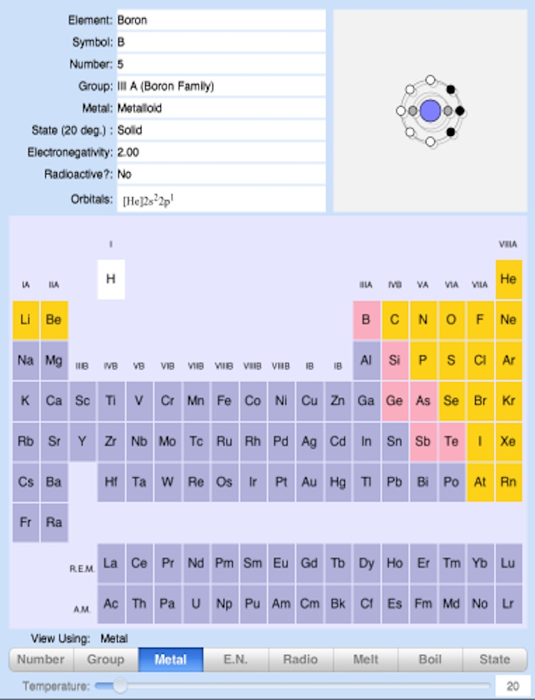 color coded periodic table pdf