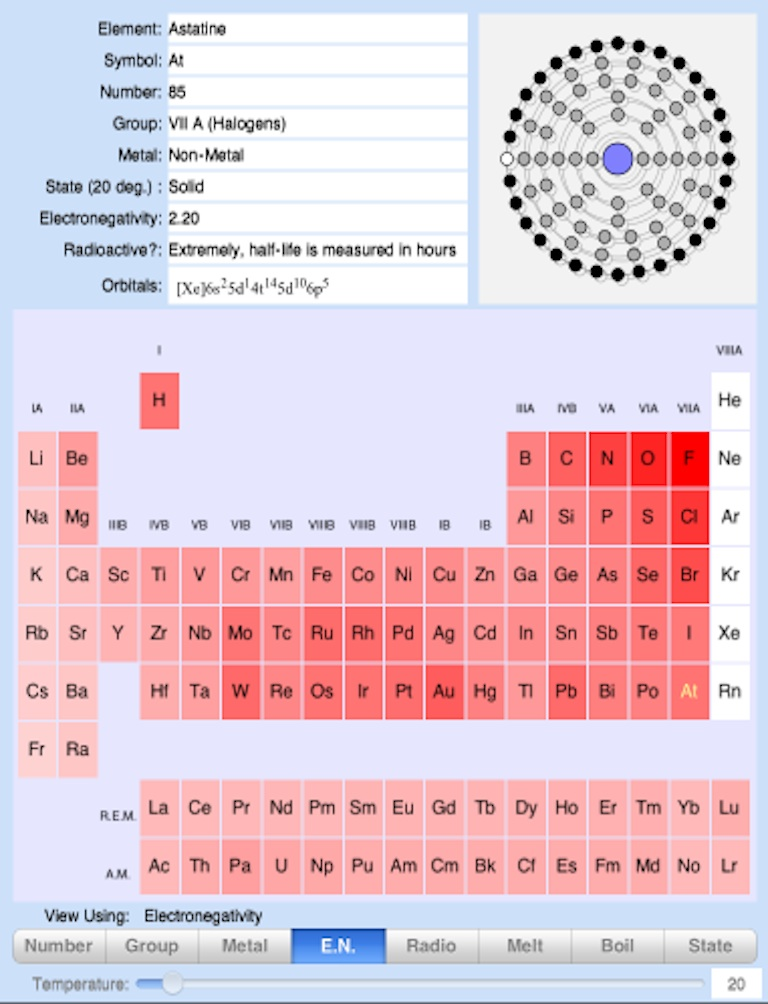 Chart of the elements for ipad periodic chart of the elements for ipad urtaz Image collections