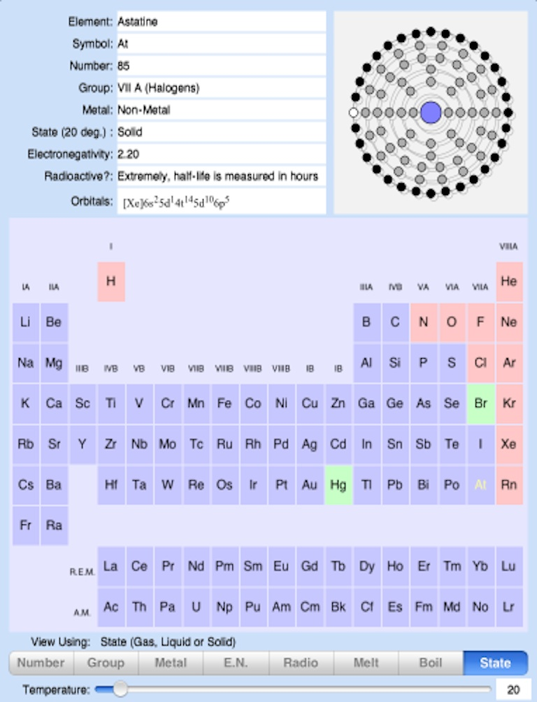 Periodic chart of the elements for ipad urtaz Images